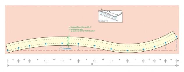 Trassenbau durch Übertragung mit Stichhöhen